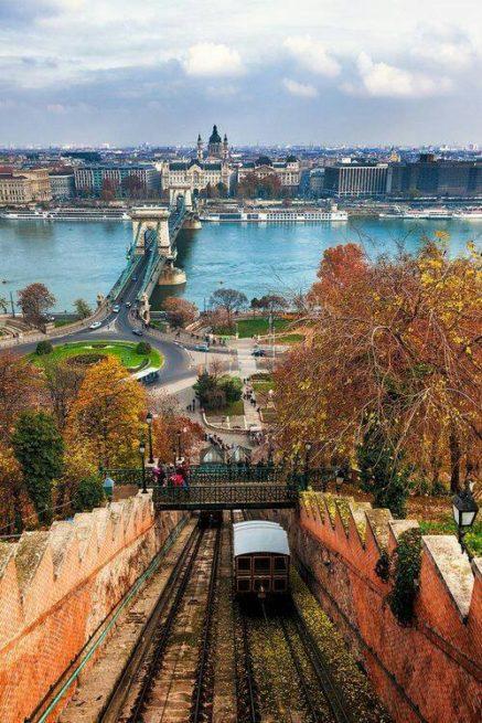 Funicular Budapest